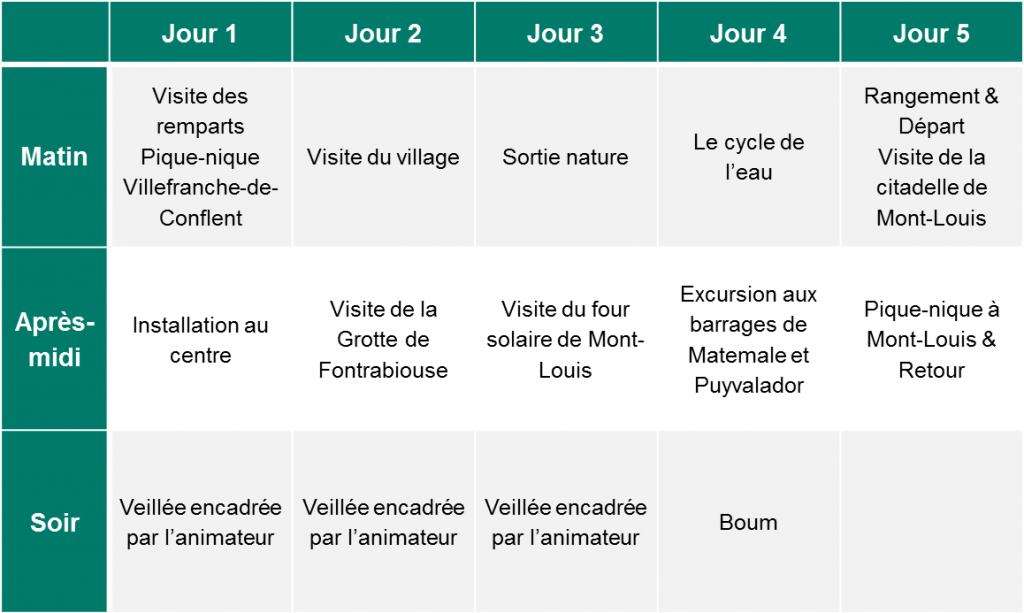 Programme classe Environnement et patrimoine.